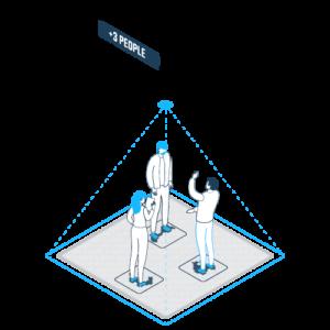 Integrated PIR Sensor