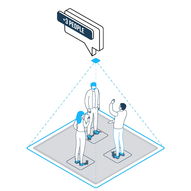 AI Thermal Sensing